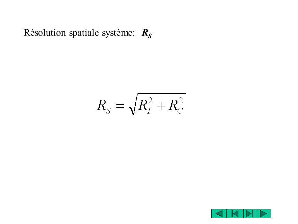 Résolution spatiale système: RS