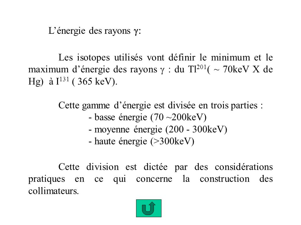 L'énergie des rayons g:
