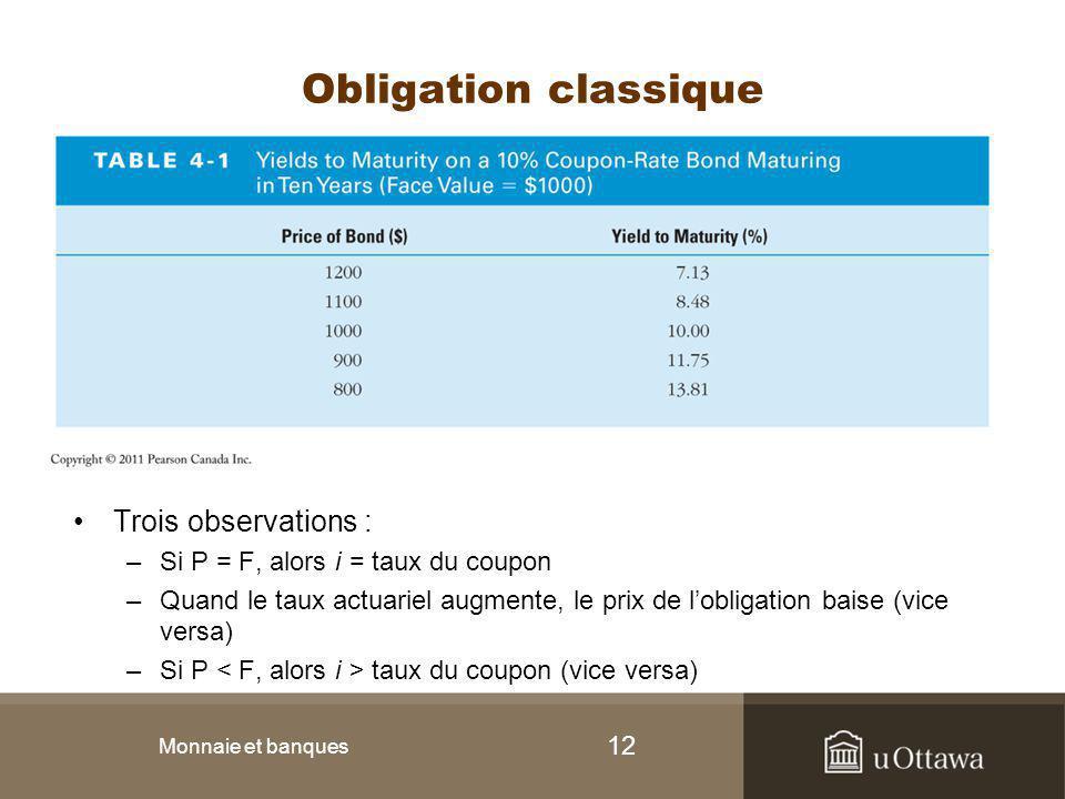 Obligation classique Trois observations :