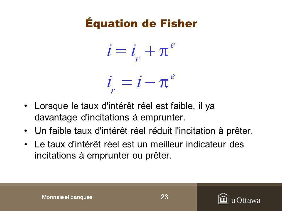 Équation de Fisher Lorsque le taux d intérêt réel est faible, il ya davantage d incitations à emprunter.