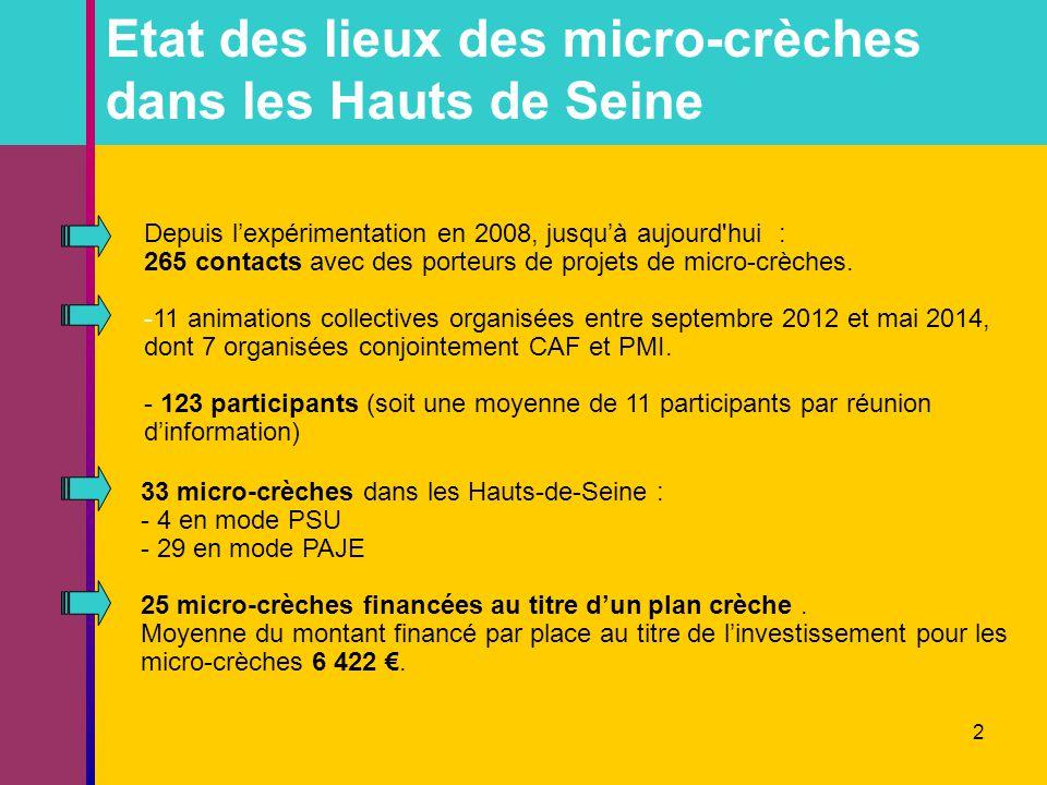 Etat des lieux des micro-crèches dans les Hauts de Seine