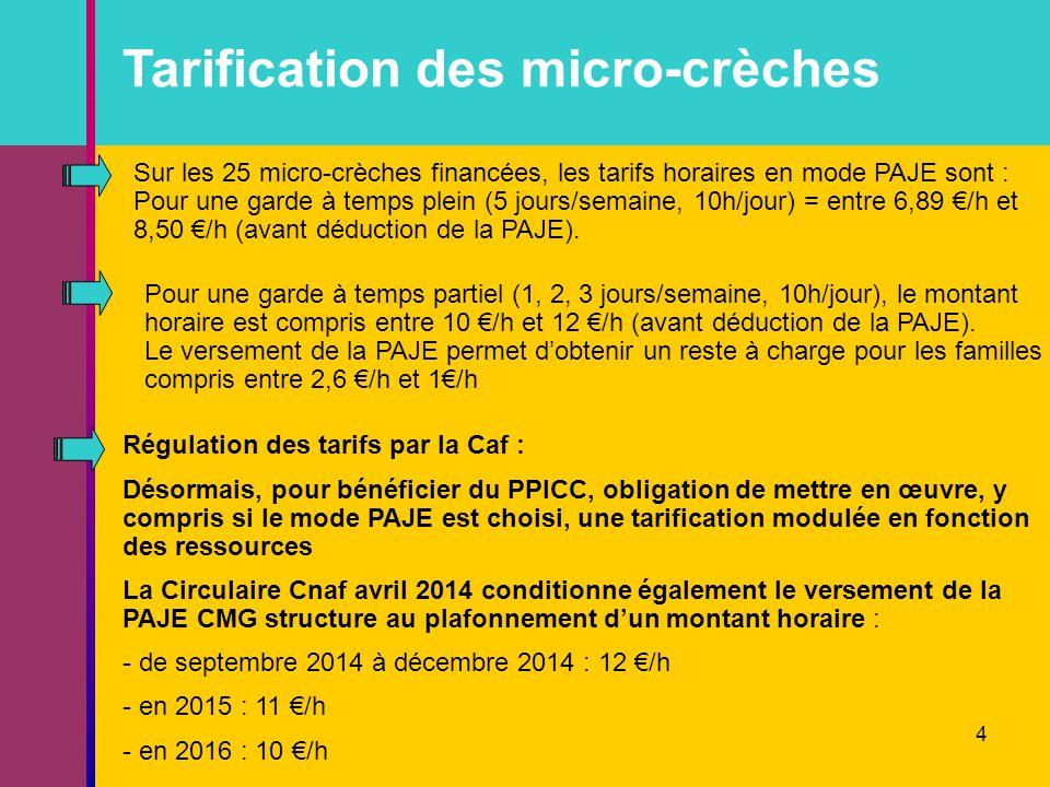 Tarification des micro-crèches