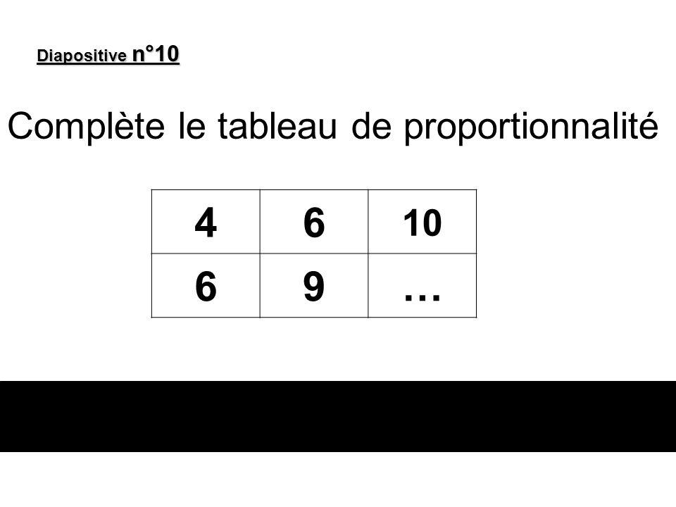Diapositive n°10 Complète le tableau de proportionnalité 4 6 10 9 …