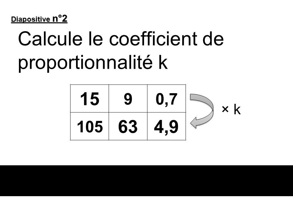 Calcule le coefficient de proportionnalité k