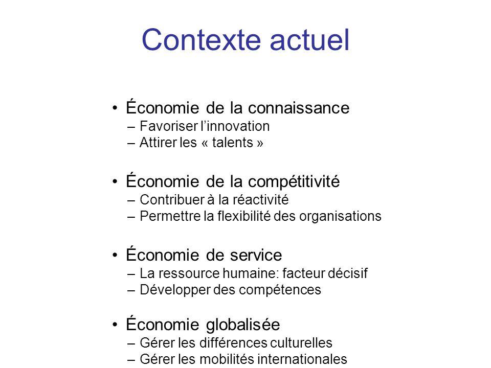 Contexte actuel Économie de la connaissance
