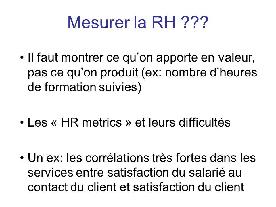 Mesurer la RH Il faut montrer ce qu'on apporte en valeur, pas ce qu'on produit (ex: nombre d'heures de formation suivies)