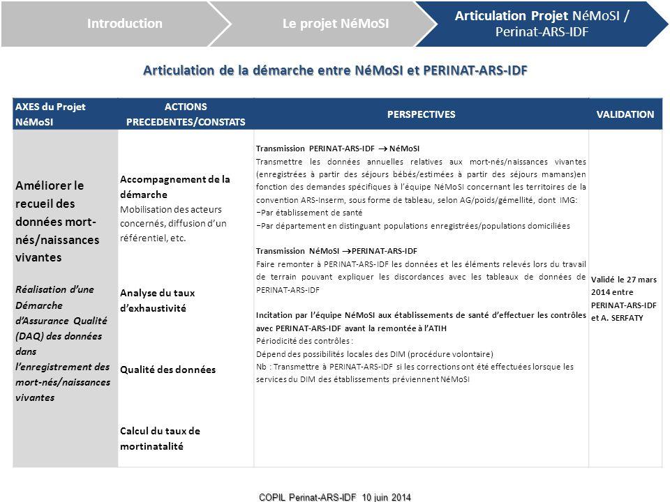 Articulation Projet NéMoSI / Perinat-ARS-IDF