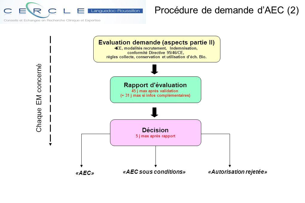 Procédure de demande d'AEC (2)