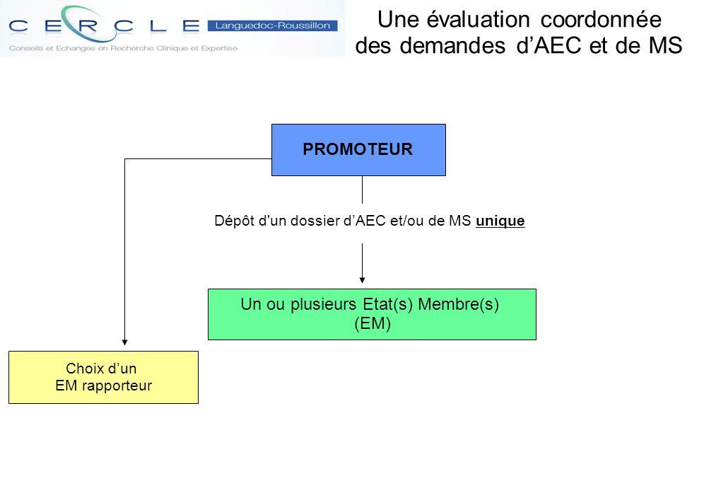 Une évaluation coordonnée des demandes d'AEC et de MS