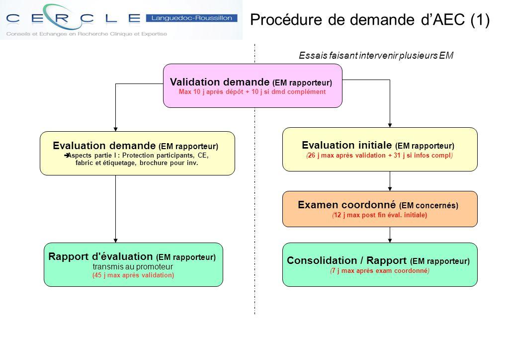 Procédure de demande d'AEC (1)