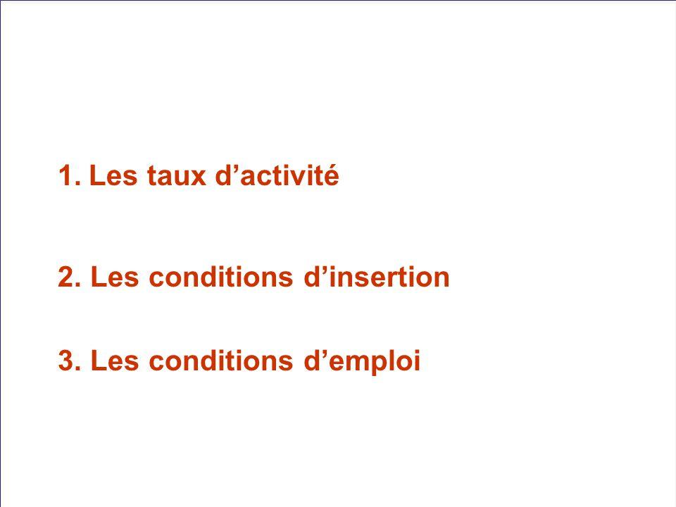 Les taux d'activité 2. Les conditions d'insertion 3. Les conditions d'emploi