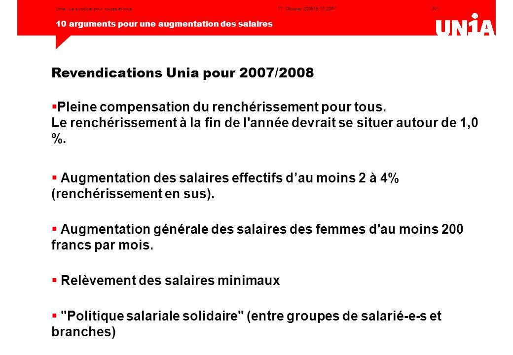 Revendications Unia pour 2007/2008