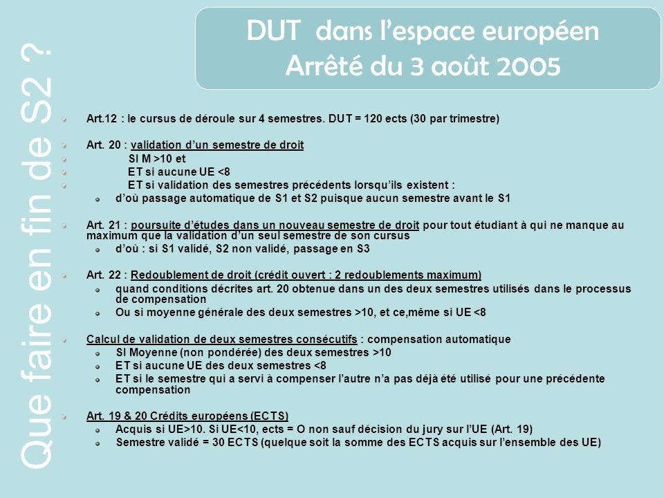 DUT dans l'espace européen Arrêté du 3 août 2005