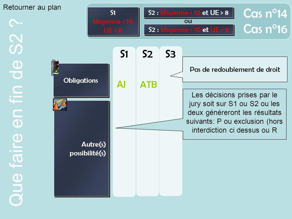 Cas n°14 Cas n°16 S1 S2 S3 AJ ATB Retourner au plan S1