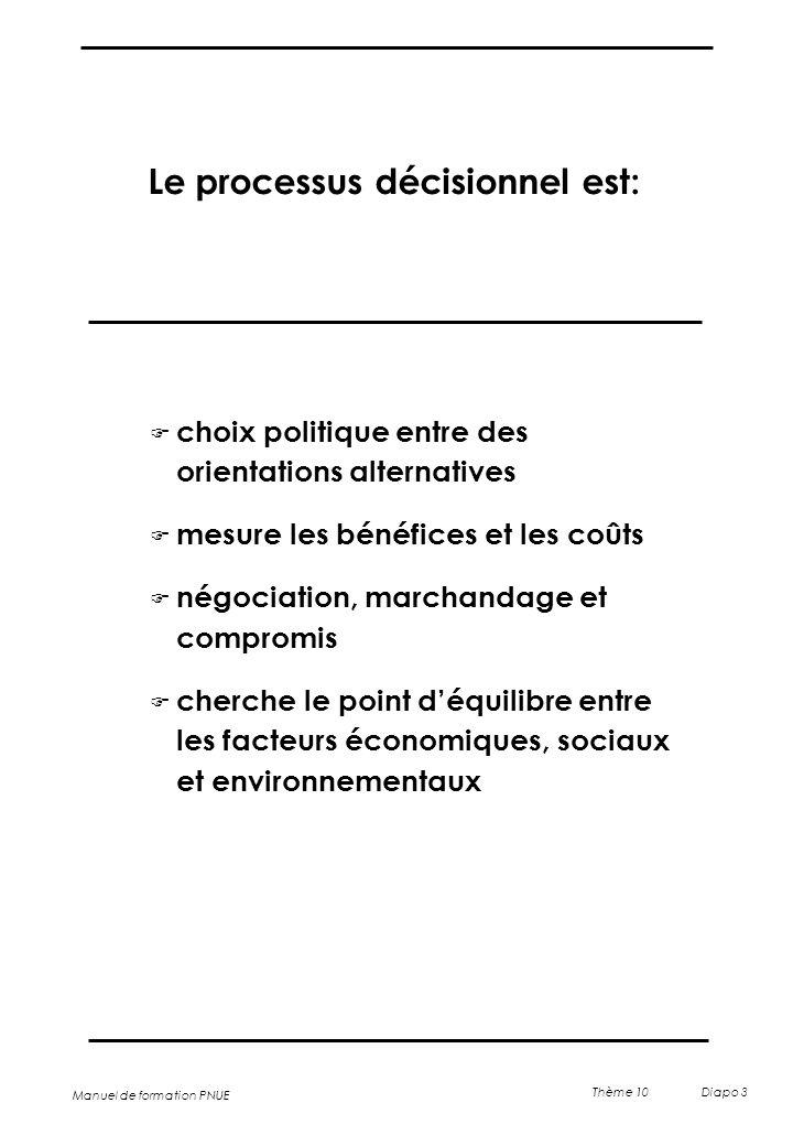 Le processus décisionnel est:
