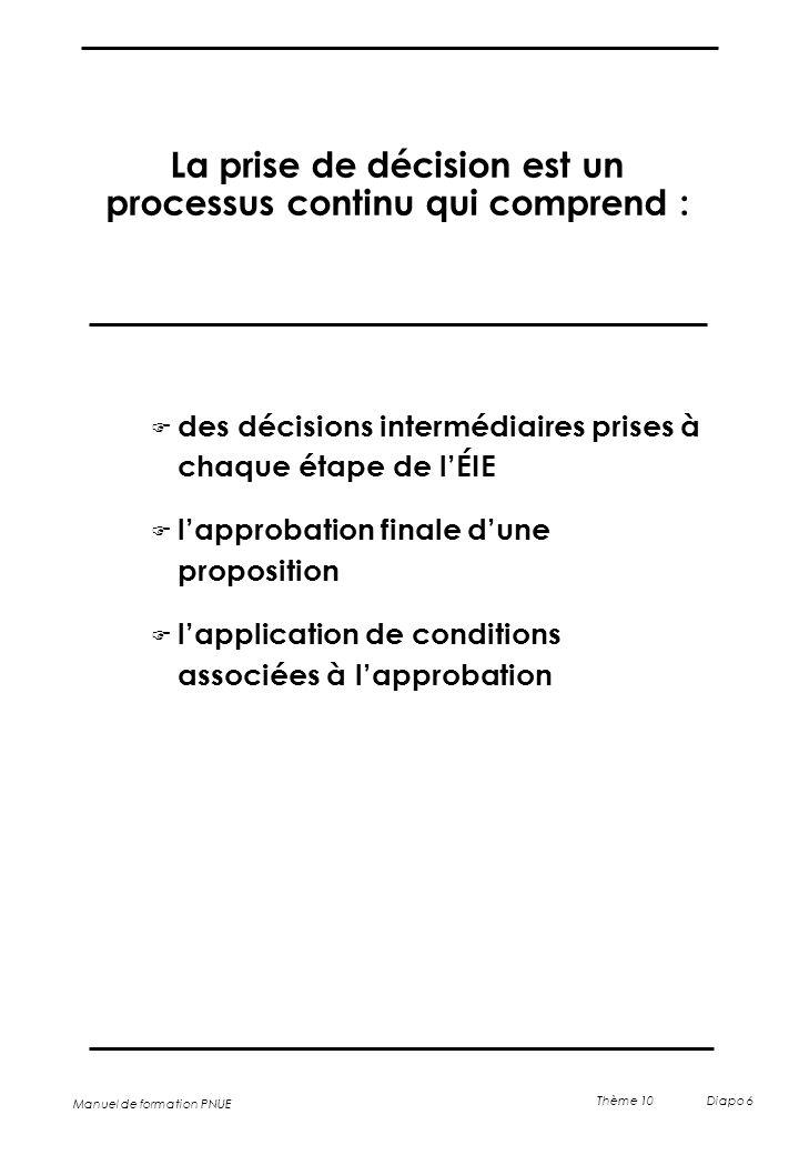 La prise de décision est un processus continu qui comprend :