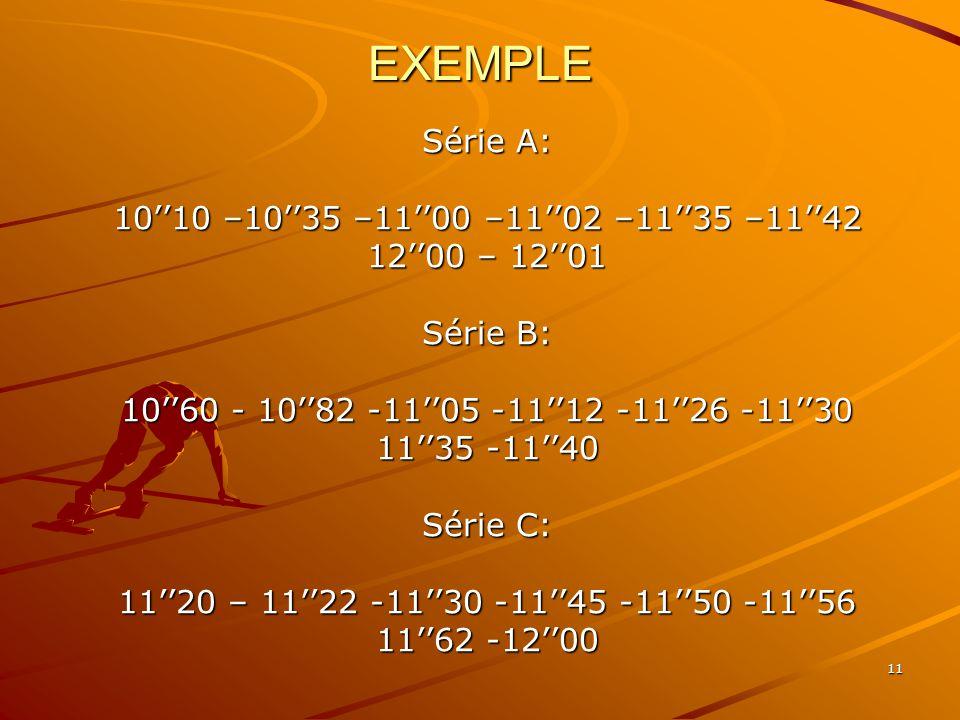 EXEMPLE Série A: 10''10 –10''35 –11''00 –11''02 –11''35 –11''42