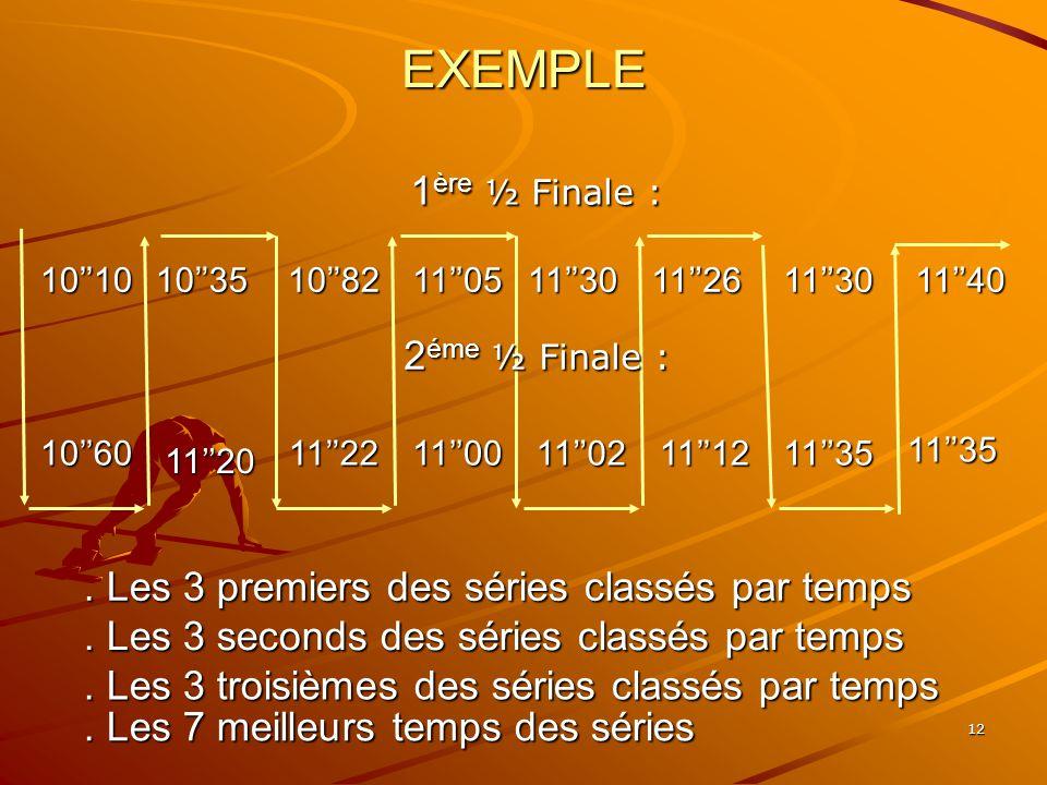 EXEMPLE 1ère ½ Finale : 2éme ½ Finale :