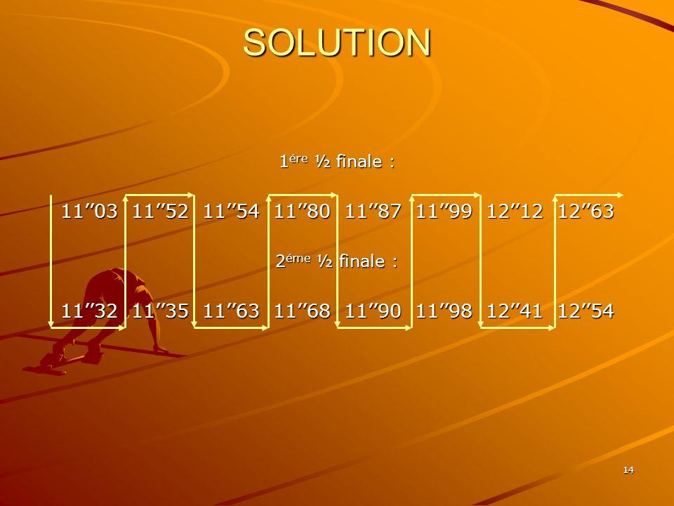 SOLUTION 11''03 11''52 11''54 11''80 11''87 11''99 12''12 12''63