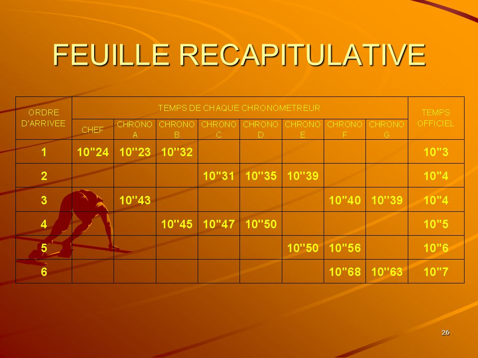 FEUILLE RECAPITULATIVE