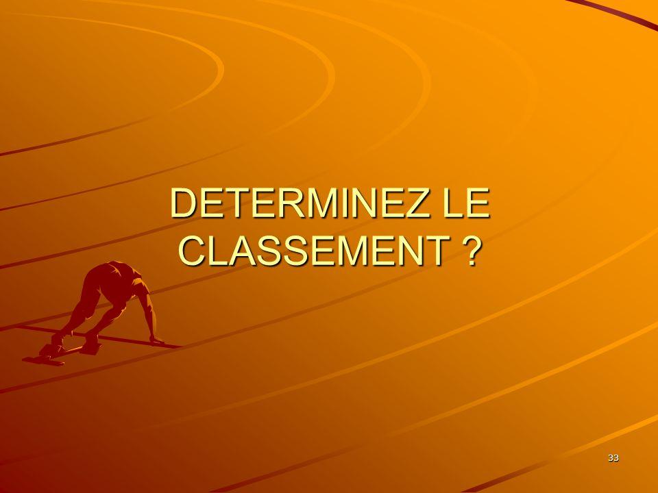 DETERMINEZ LE CLASSEMENT