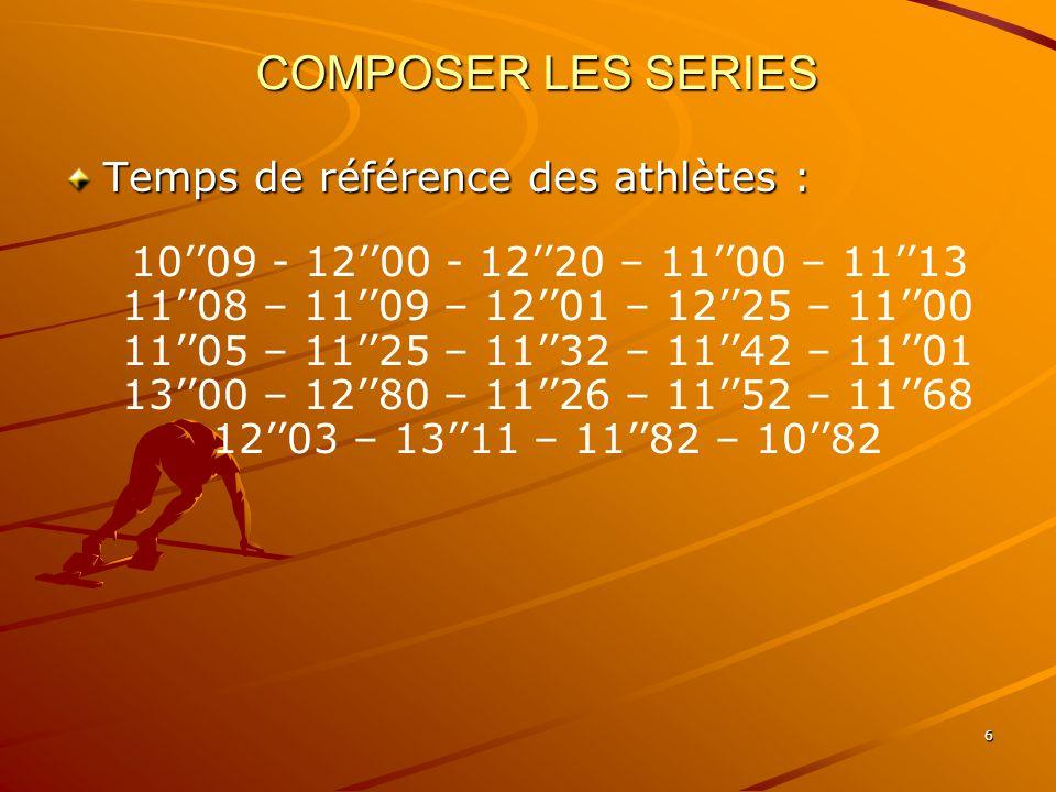 COMPOSER LES SERIES Temps de référence des athlètes :