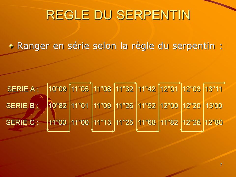 REGLE DU SERPENTIN Ranger en série selon la règle du serpentin :