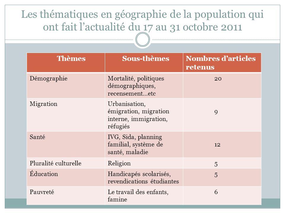 Les thématiques en géographie de la population qui ont fait l'actualité du 17 au 31 octobre 2011