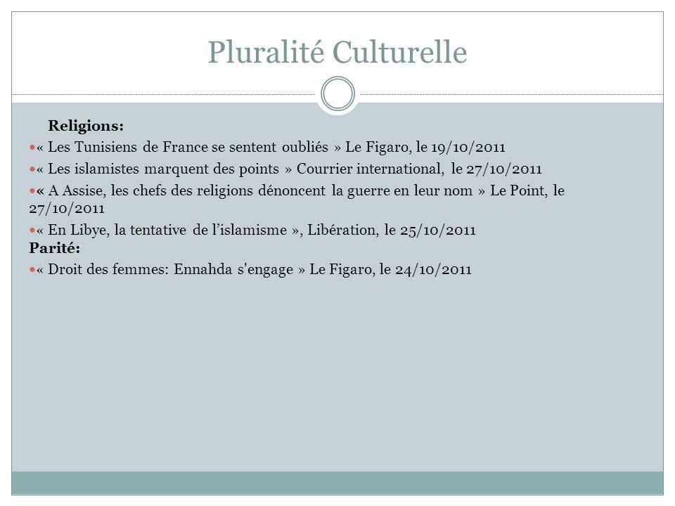 Pluralité Culturelle Religions: