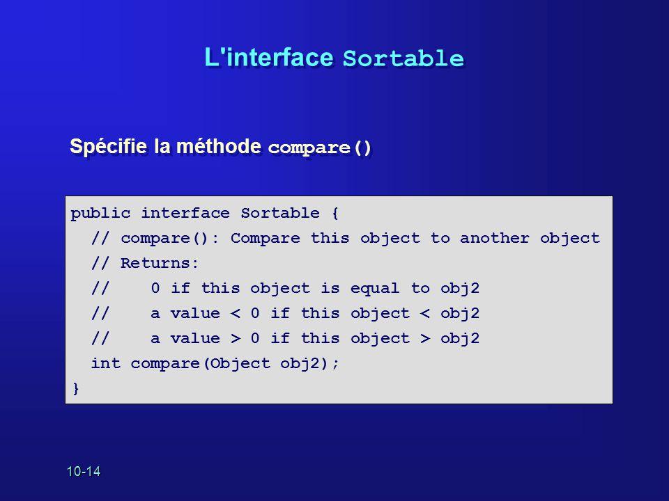 L interface Sortable Spécifie la méthode compare()