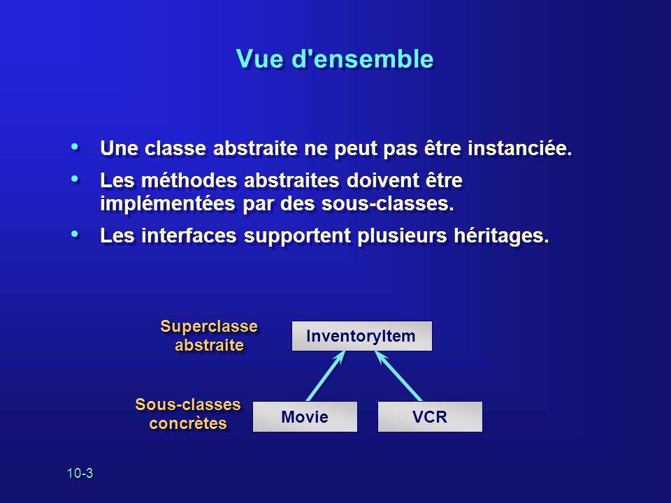 Superclasse abstraite Sous-classes concrètes