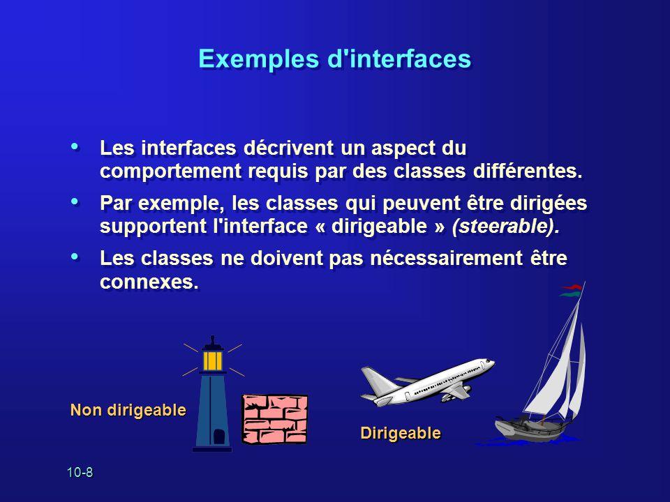 Exemples d interfaces Les interfaces décrivent un aspect du comportement requis par des classes différentes.