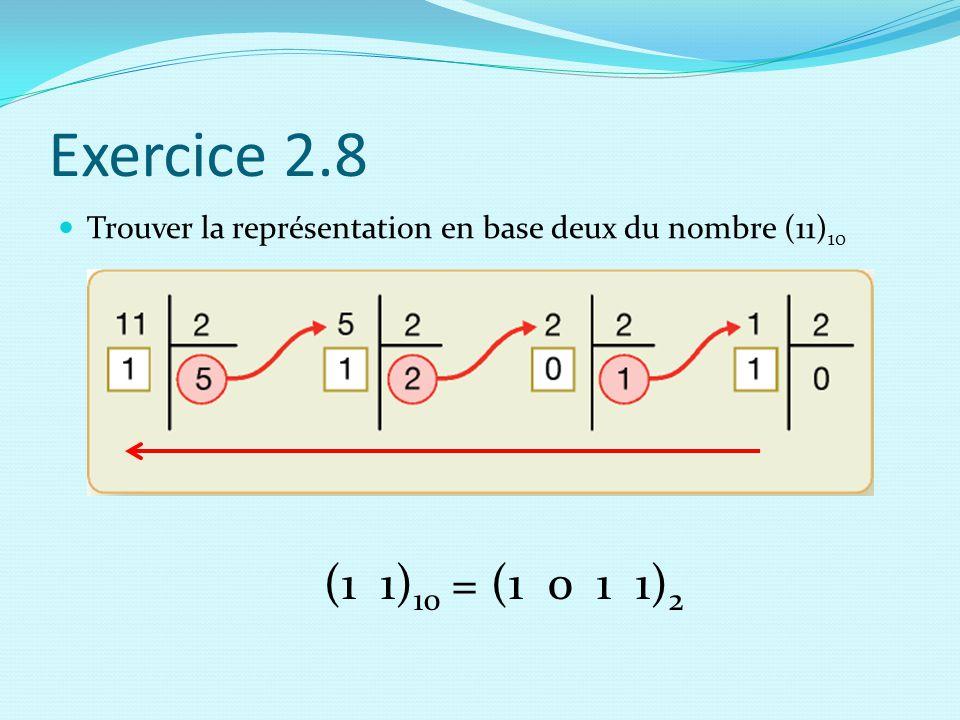 Exercice 2.8 Trouver la représentation en base deux du nombre (11)10 (1 1)10 = (1 0 1 1)2