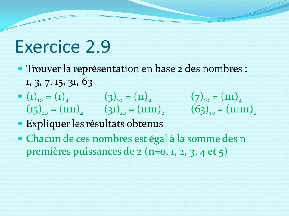 Exercice 2.9 Trouver la représentation en base 2 des nombres : 1, 3, 7, 15, 31, 63.