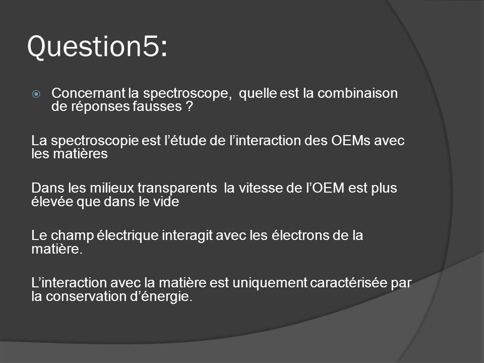 Question5: Concernant la spectroscope, quelle est la combinaison de réponses fausses