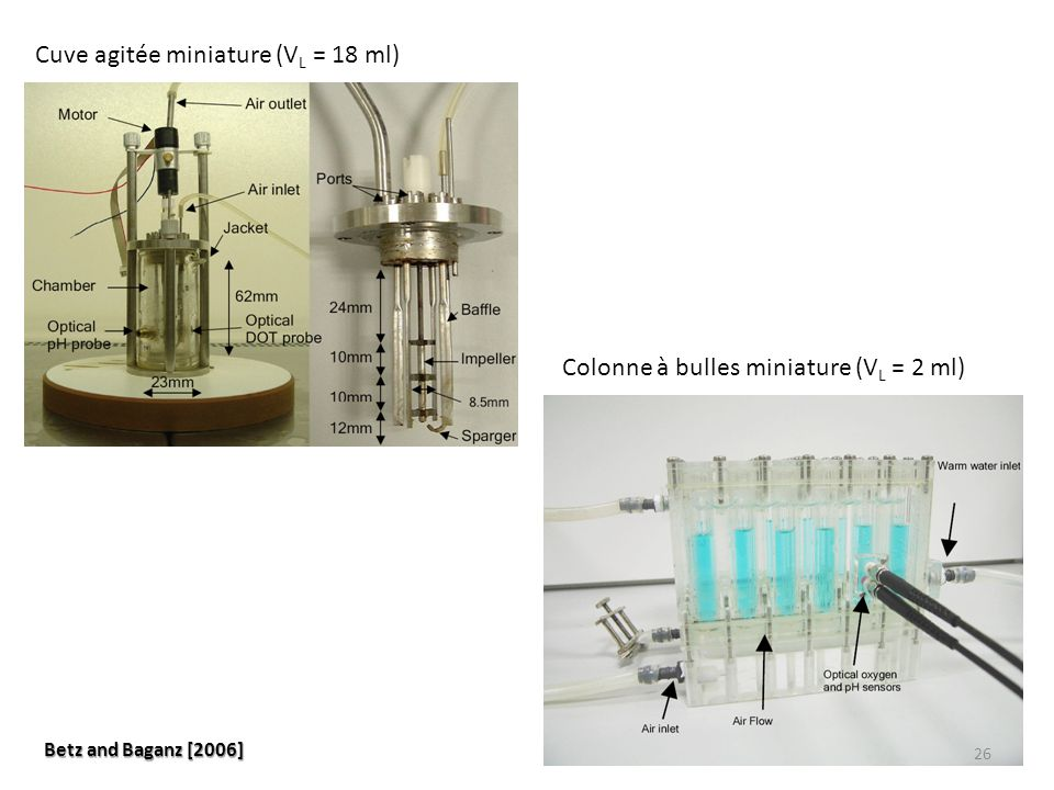 Cuve agitée miniature (VL = 18 ml)