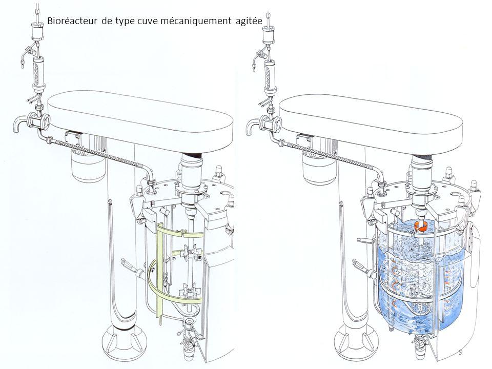 Bioréacteur de type cuve mécaniquement agitée