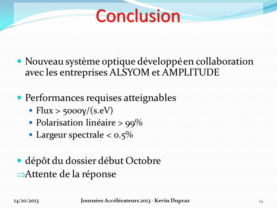 Conclusion Nouveau système optique développé en collaboration avec les entreprises ALSYOM et AMPLITUDE.
