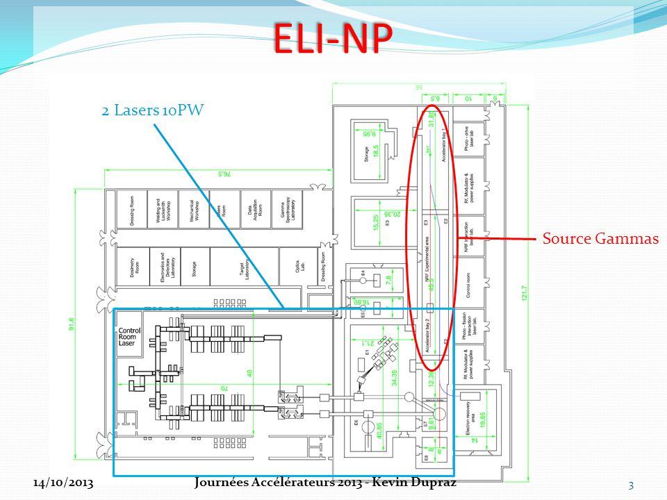 ELI-NP 2 Lasers 10PW Source Gammas 14/10/2013
