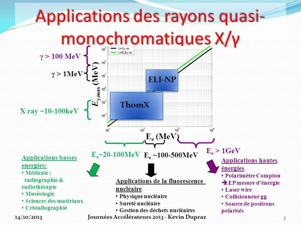 Applications des rayons quasi-monochromatiques X/γ