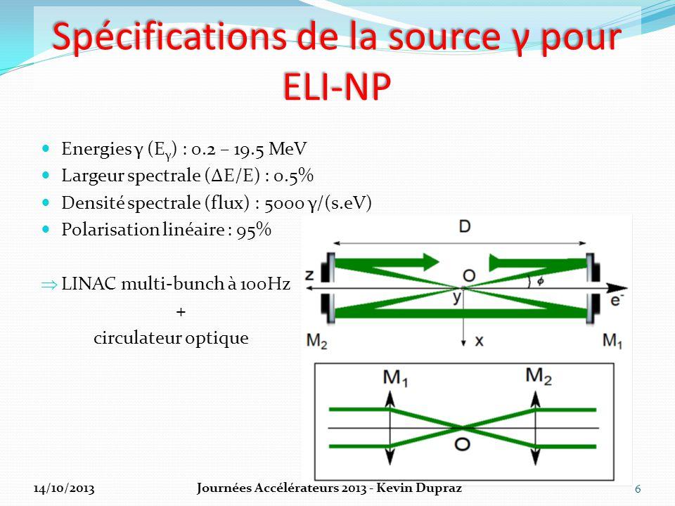 Spécifications de la source γ pour ELI-NP
