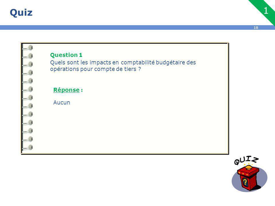 Quiz Question 1. Quels sont les impacts en comptabilité budgétaire des opérations pour compte de tiers