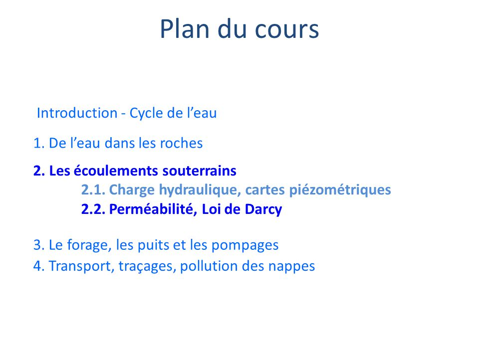 Plan du cours Introduction - Cycle de l'eau