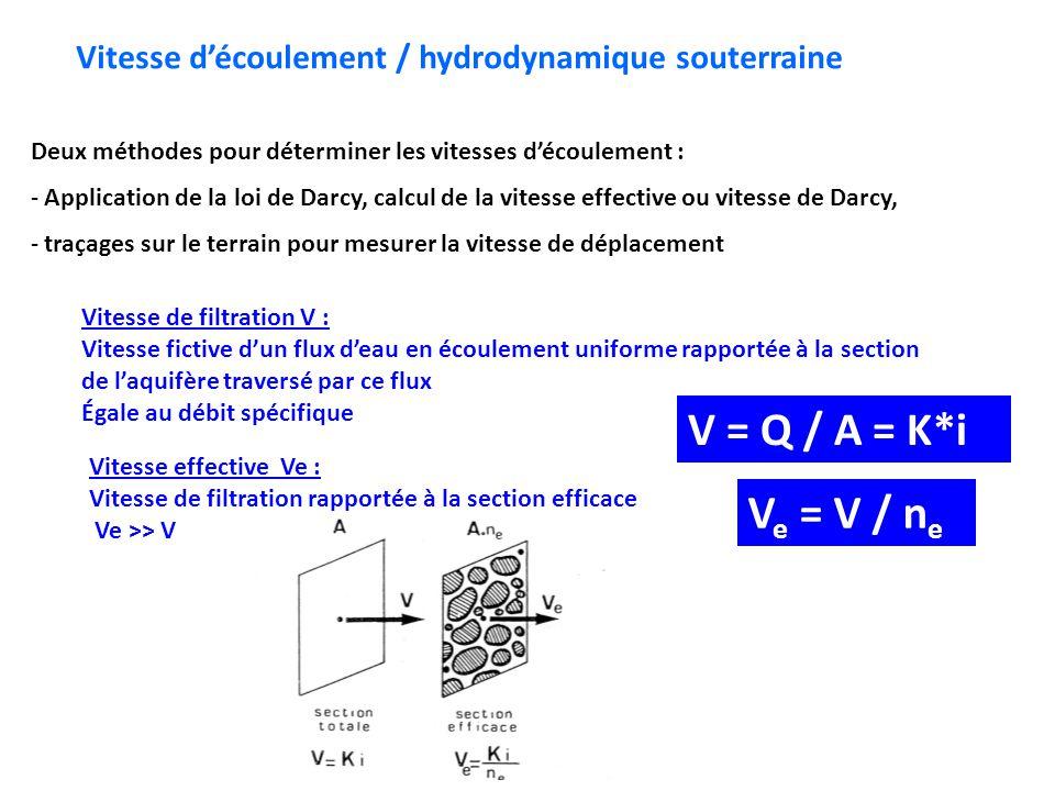 Vitesse d'écoulement / hydrodynamique souterraine