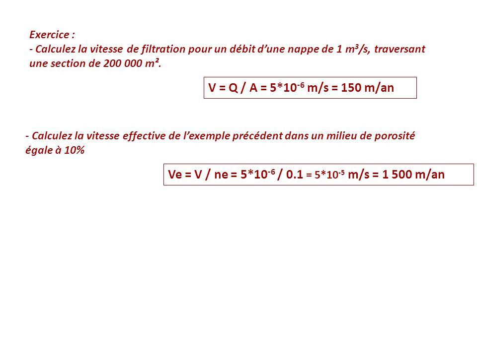 Ve = V / ne = 5*10-6 / 0.1 = 5*10-5 m/s = 1 500 m/an