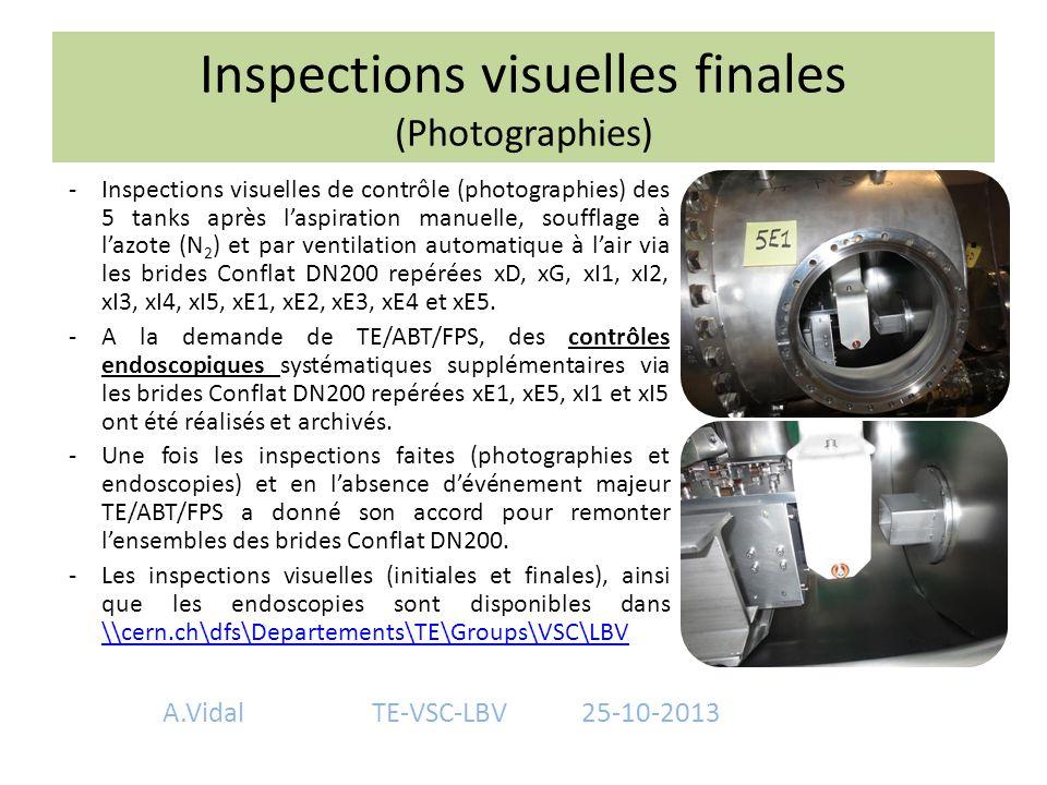 Inspections visuelles finales (Photographies)