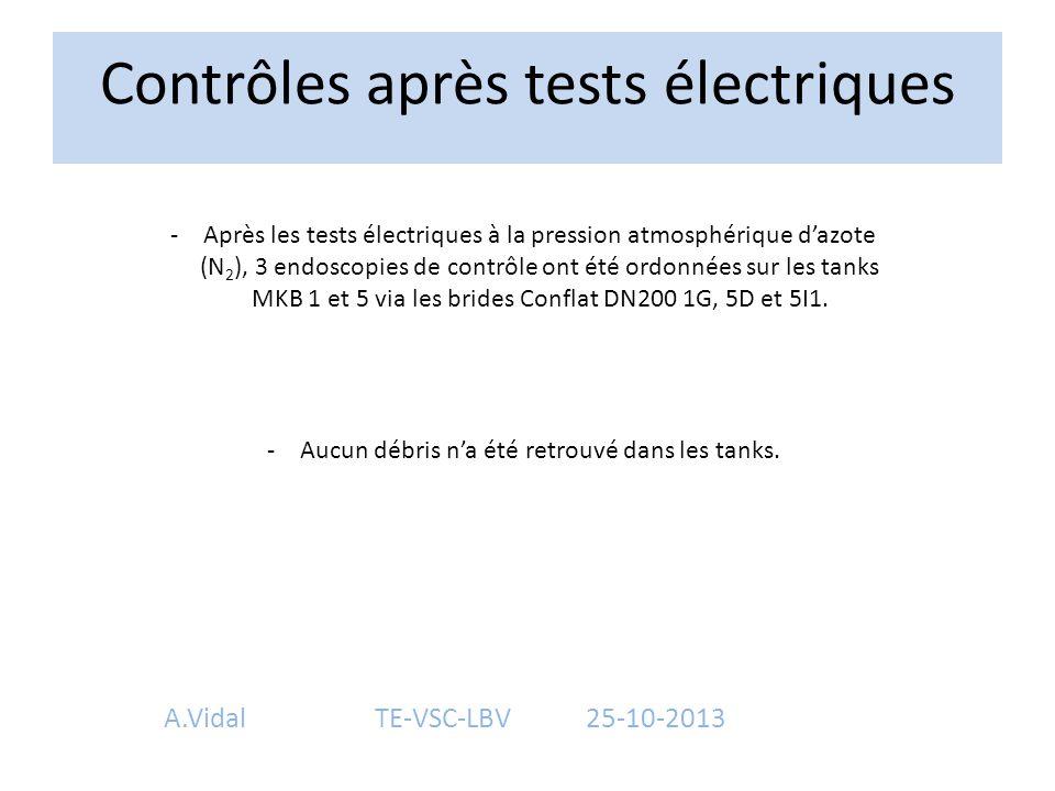 Contrôles après tests électriques