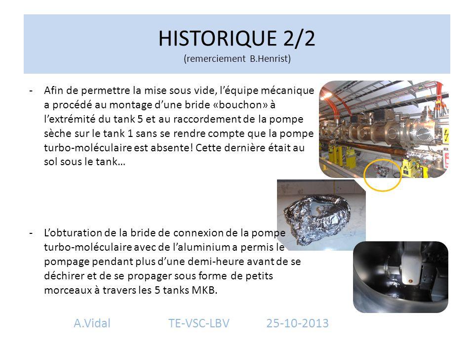HISTORIQUE 2/2 (remerciement B.Henrist)