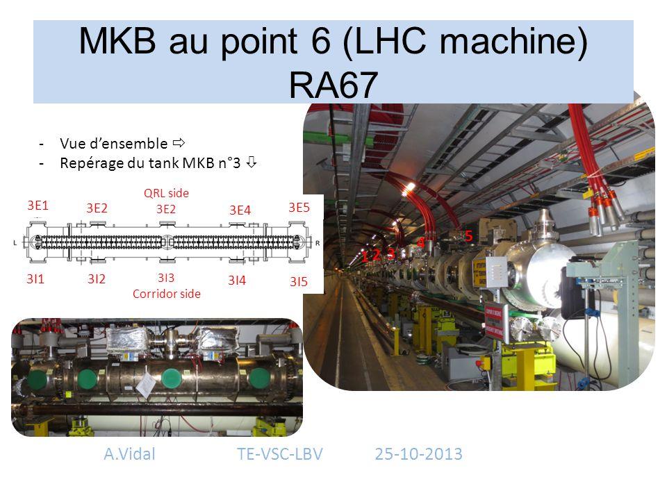 MKB au point 6 (LHC machine) RA67