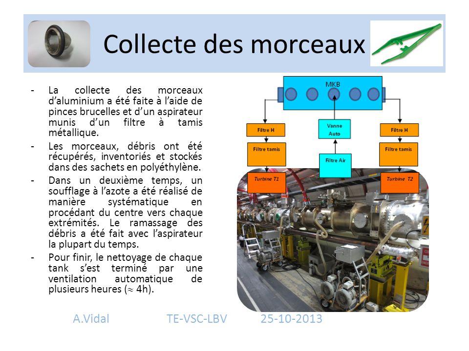 Collecte des morceaux A.Vidal TE-VSC-LBV 25-10-2013